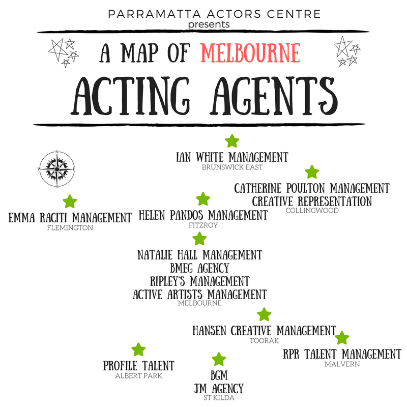 Top Acting Agencies Melbourne